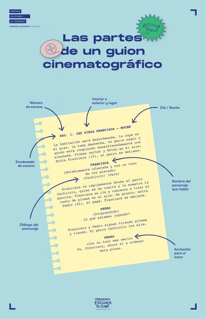 https://escuelaalcine.cl/wp-content/uploads/2020/06/afiche-guioneac.jpg